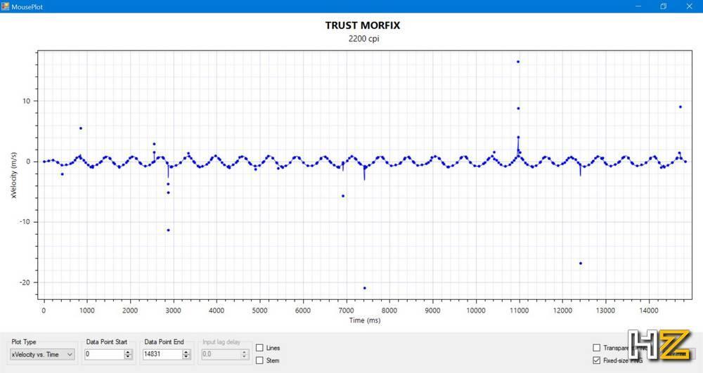 Trust MORFIX - Bench 3