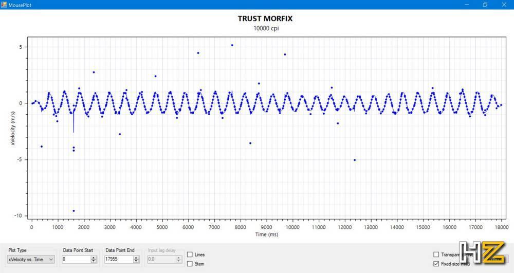 Trust MORFIX - Bench 4