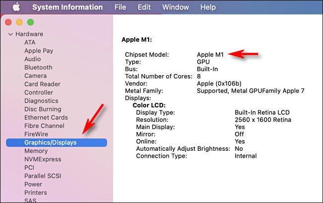 Gráfica Apple Mac