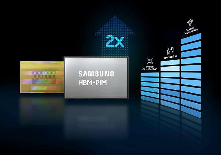 Samsung HBM PIM