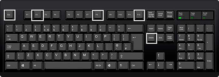 keyboard-bios-keys.jpg.optimal