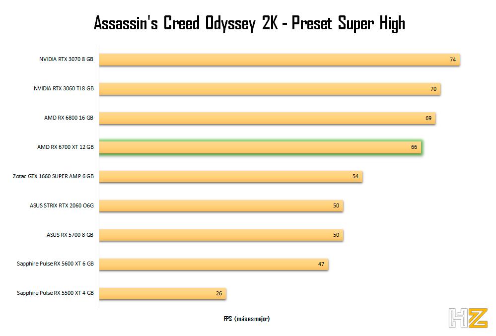 AMD-RX-6700-XT-12-GB-ACO-2K