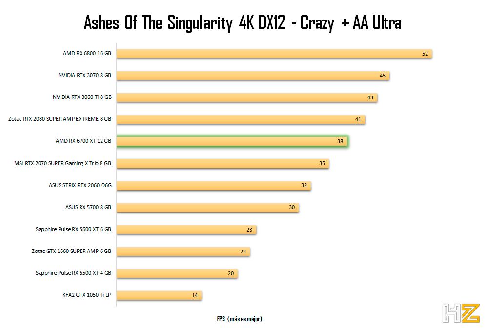 AMD-RX-6700-XT-12-GB-AOTS-4K