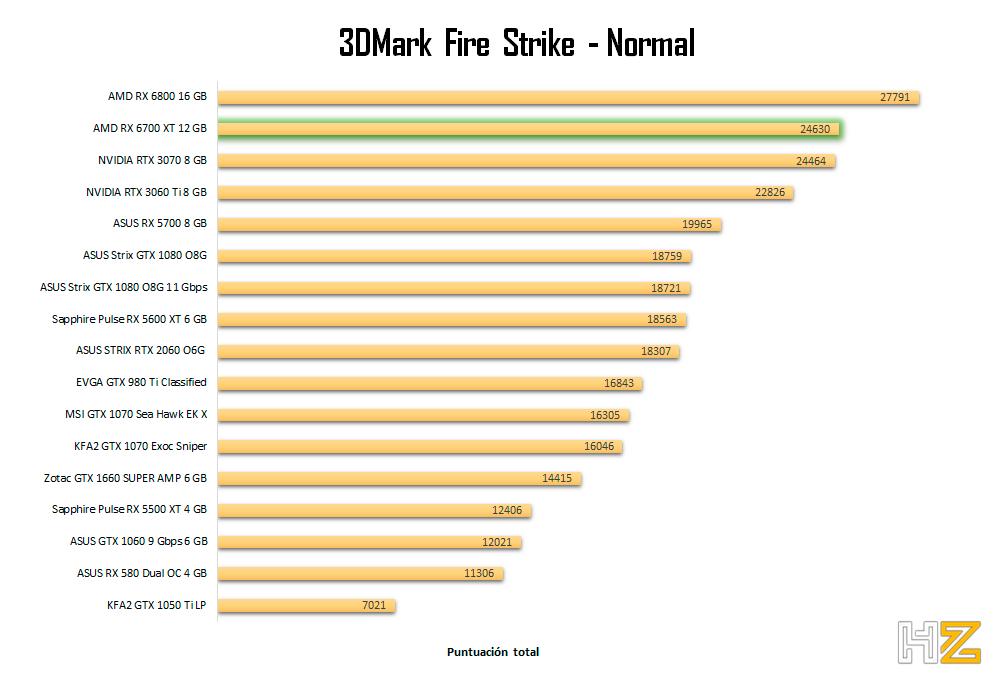 AMD-RX-6700-XT-12-GB-Fire-Strike-Normal