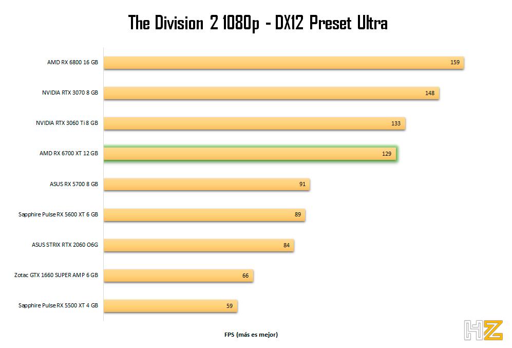 AMD-RX-6700-XT-12-GB-TD2-1080p