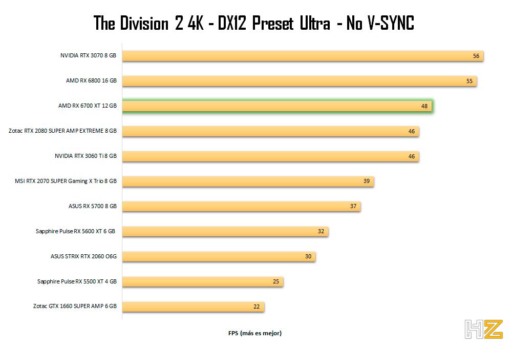 AMD-RX-6700-XT-12-GB-TD2-4K