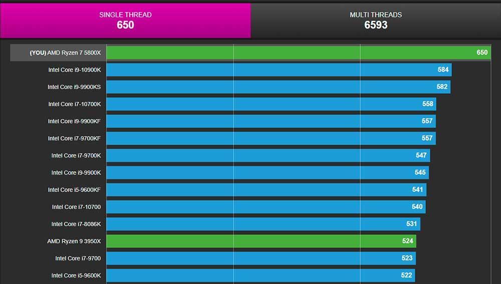 AMD-Ryzen-7-5800X-CPU-Z