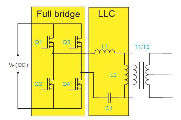 Full Bridge LLC