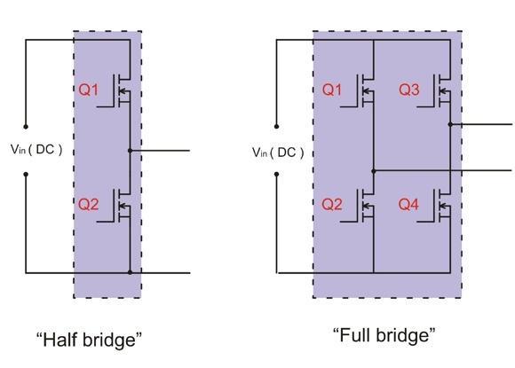 Full y half bridge
