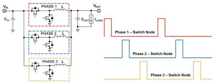 Funcionamiento VRM multifase procesador