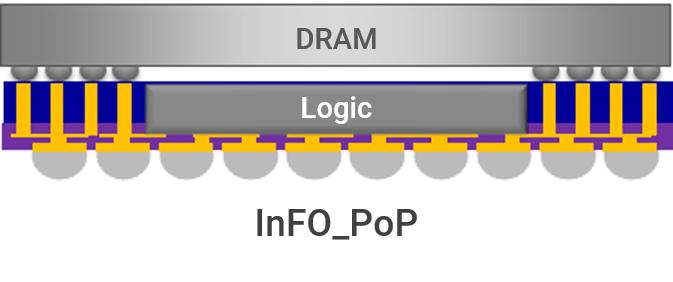InFO_PoP