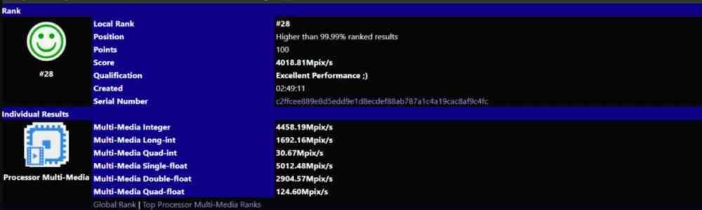 Intel Xeon 8531N