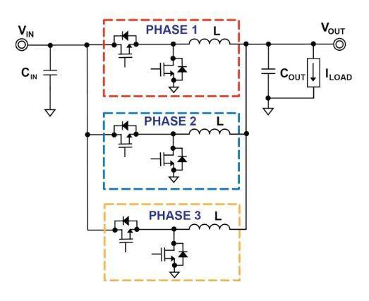 VRM multifase