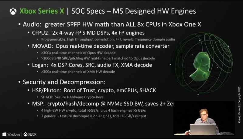 Xbox Aceleradores