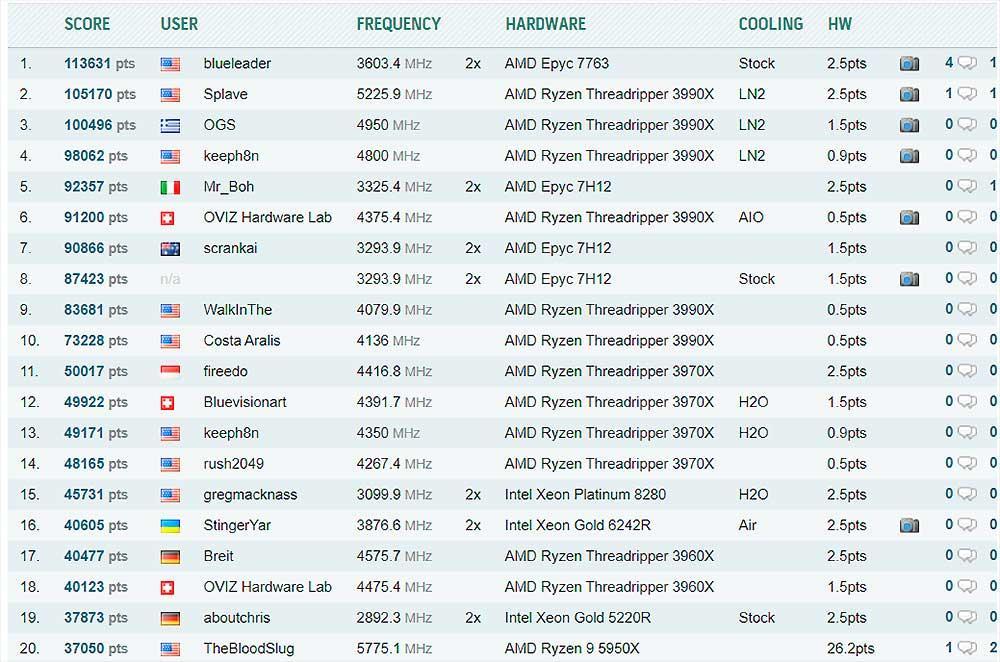AMD-3rd-Gen-EPYC-Milan-7763-CPU-_-AMD-Ryzen-Threadripper-Next-Gen-Cinebench-R23-Benchmark-Scores