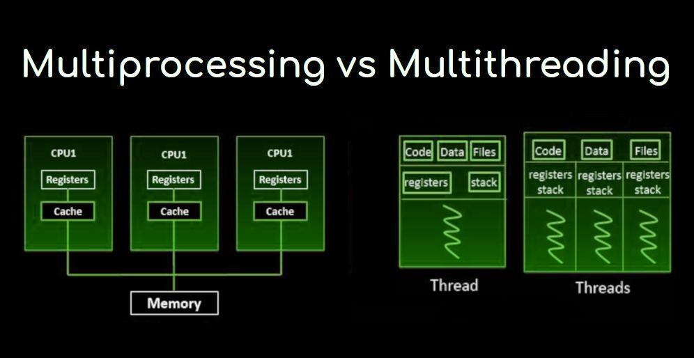 Multiproceso vs multi hilo