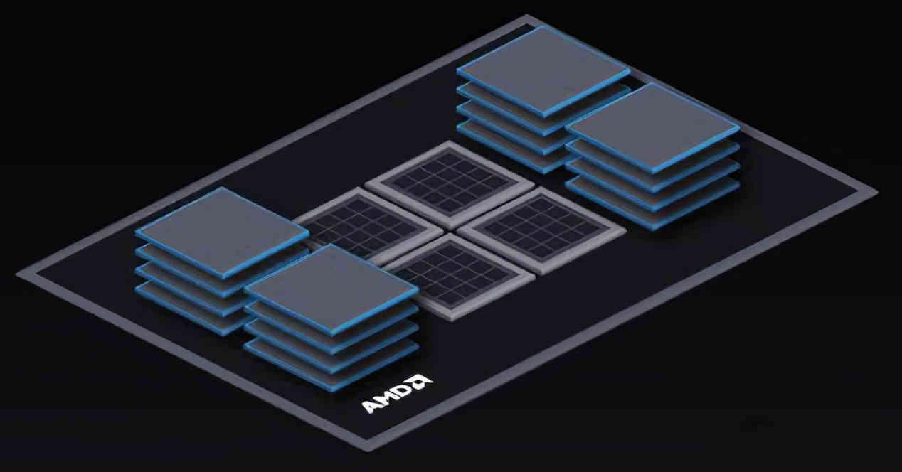 AMD Milan-X X3D