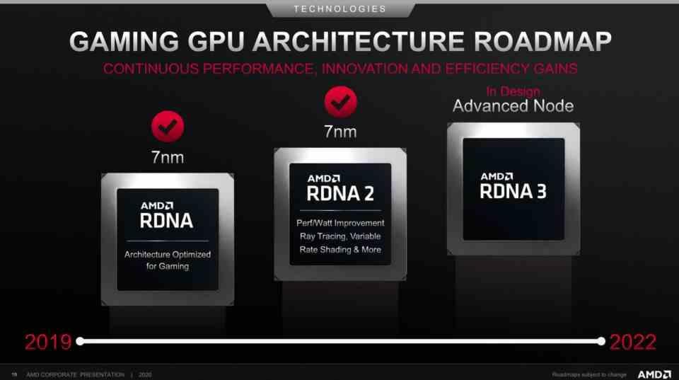 AMD RDNA 3 Roadmap