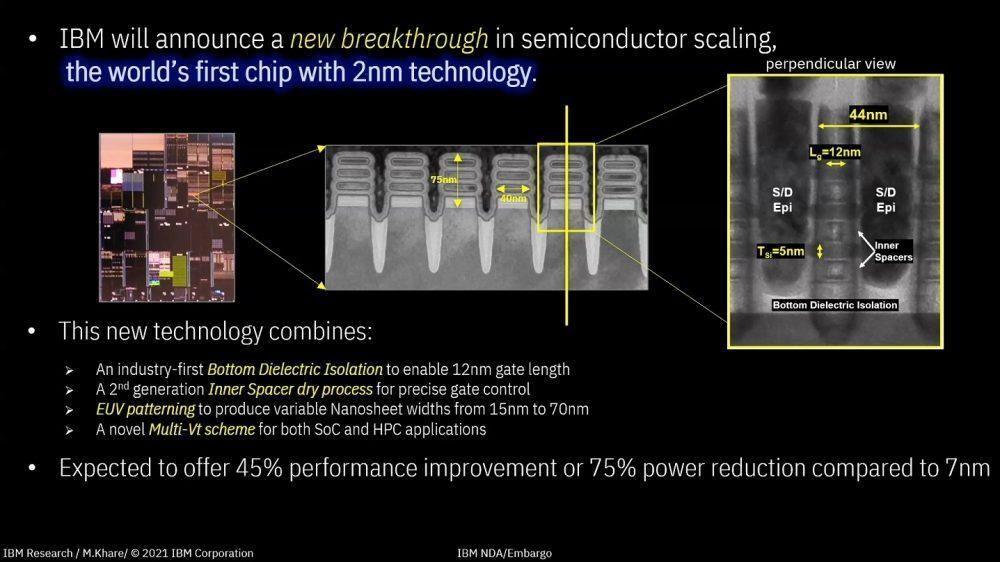 IBM 2 nm