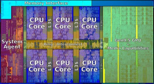 Intel 8700K kuolee