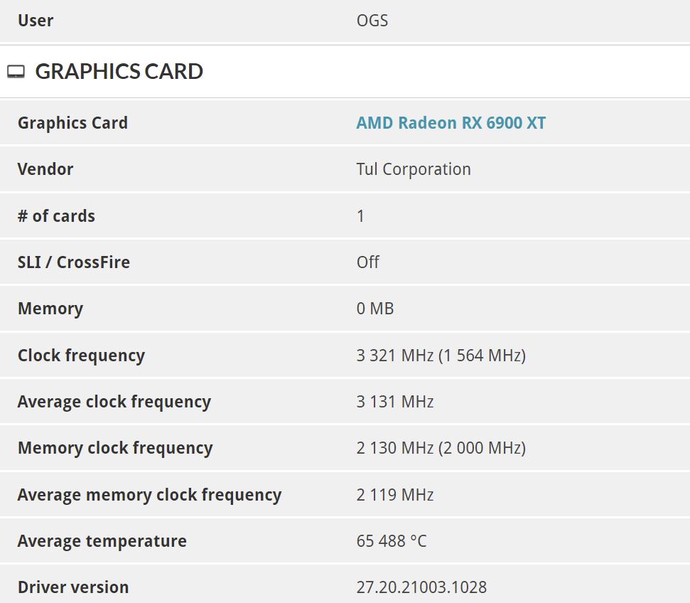 OGS-RX6900XT-3.3GHZ