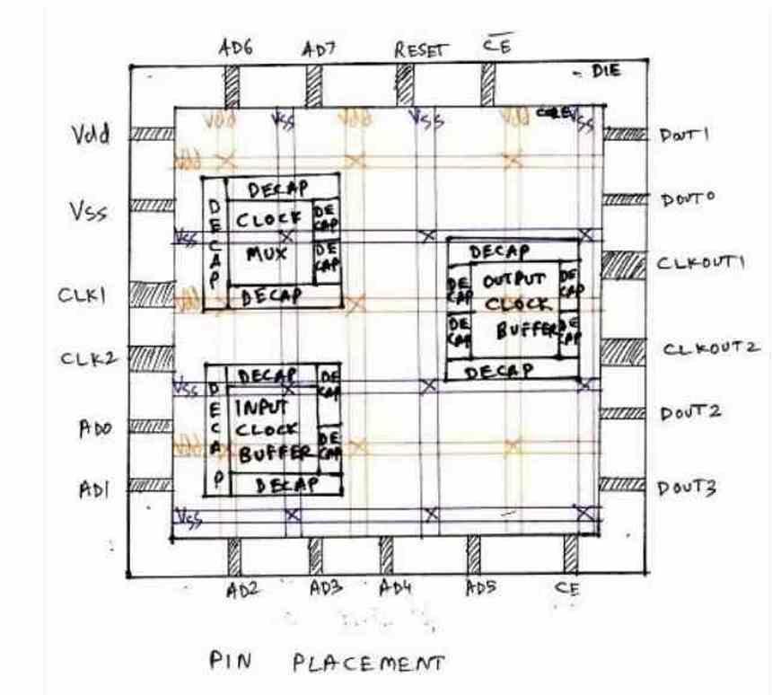 Diseño CPU enrutado
