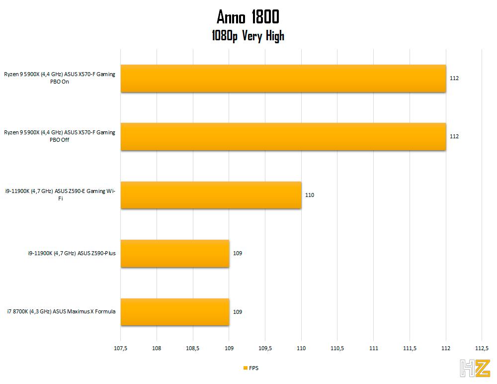 5900X-Anno-1800-1080p