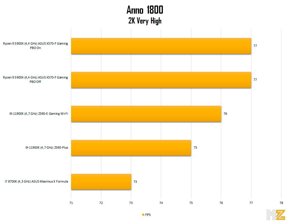 5900X-Anno-1800-2k
