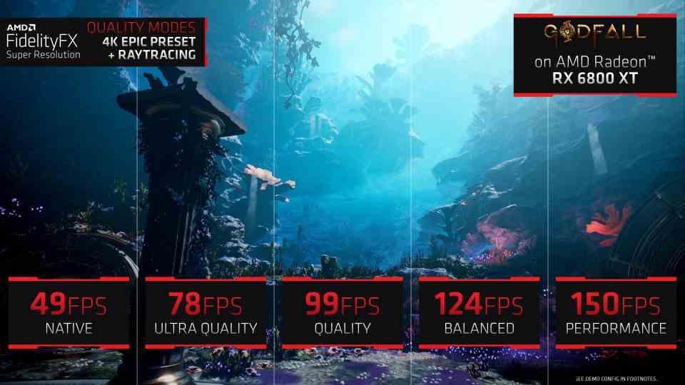 AMD FidelityFX Super Resolution niveles calidad