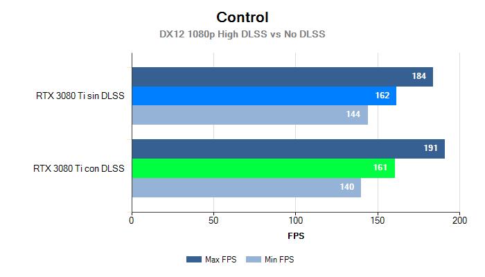 Control 1080p MinMax