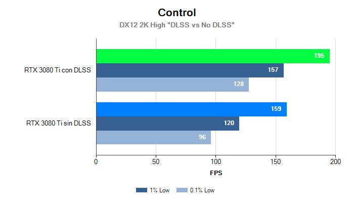 Control 2K 1% Low