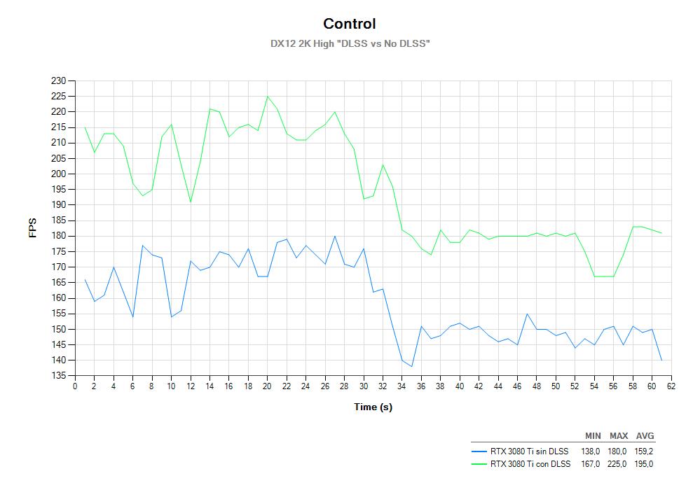 Control 2K FrameRate