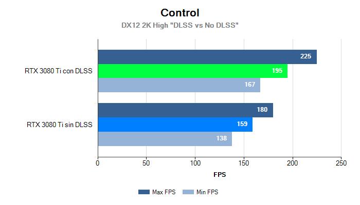 Control 2K MinMax