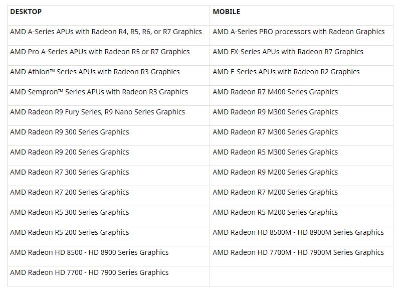 Soporte AMD GPU APU drivers