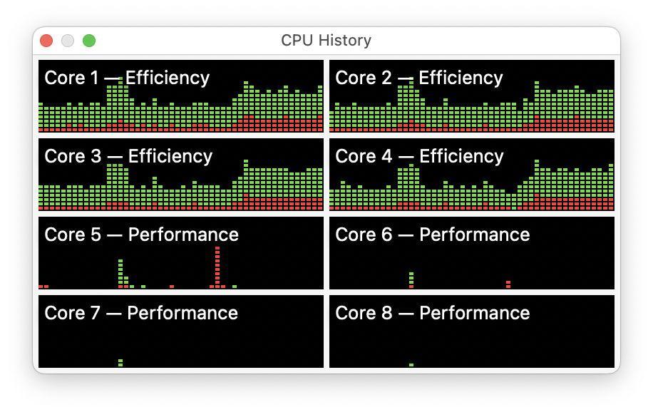 Eficiencia CPU QoS