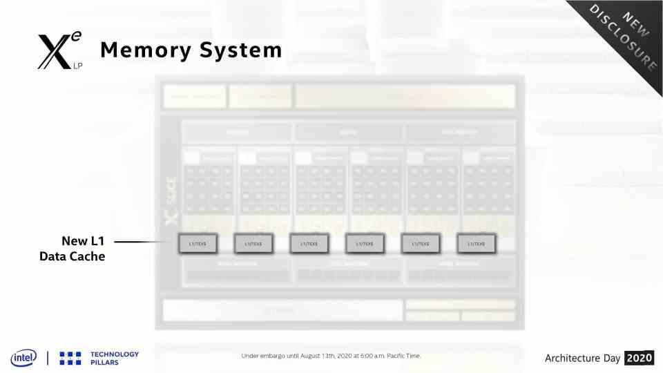 Intel Xe GPU -arkkitehtuuri