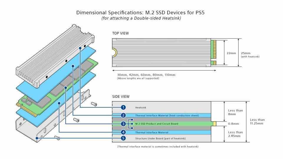 Instalar SSD NVMe PS5