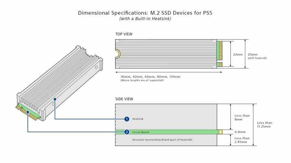Instalați NVMe PS5 SSD