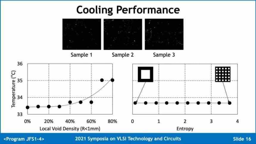Refrigeración liquida integrada TSMC