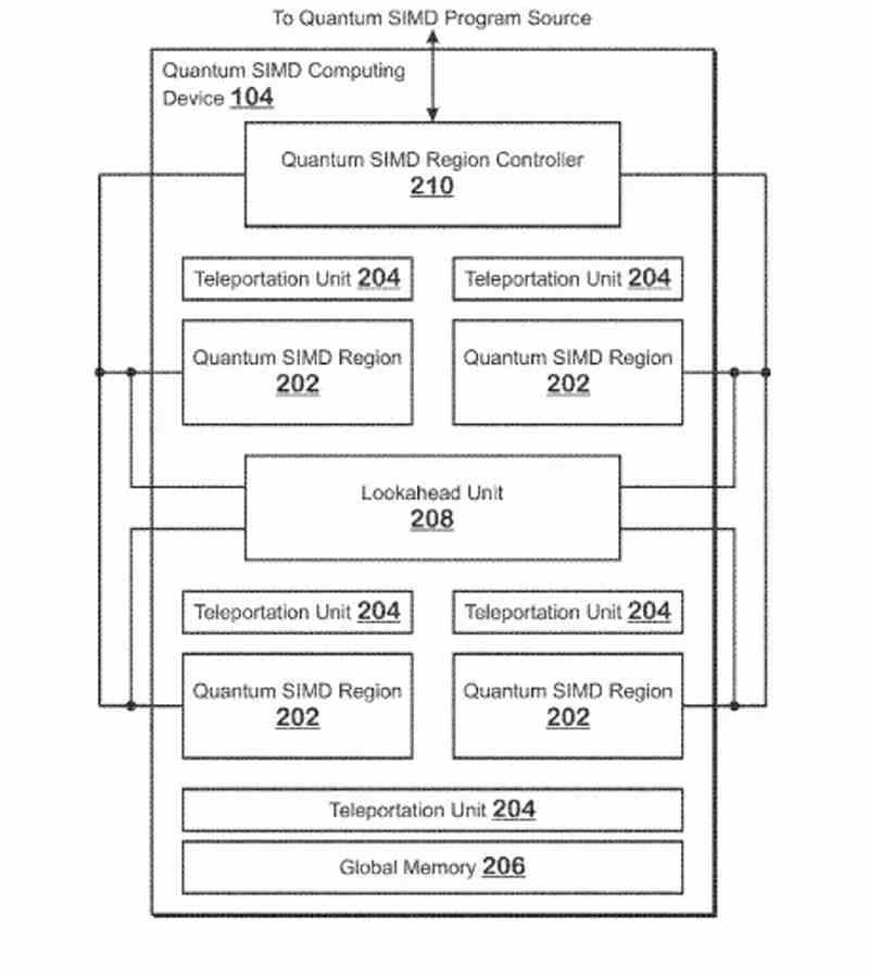 AMD patente teletransportación cuántica