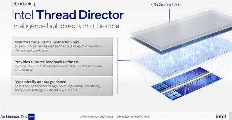 Intel-Thread-Director