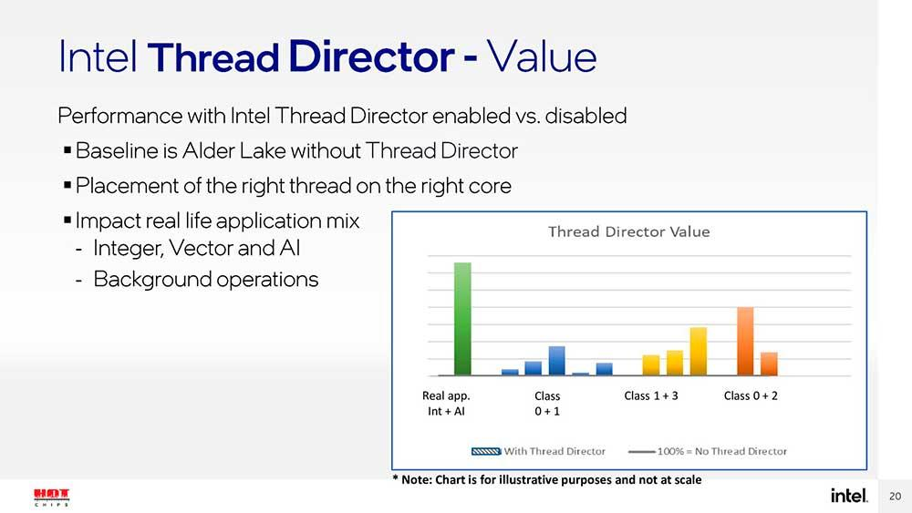 Intel-Thread-director-4