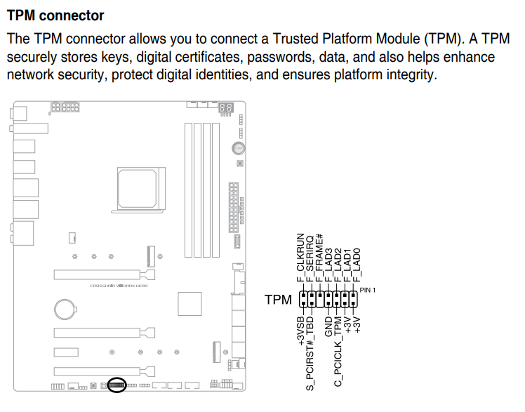 TPM 2.0 conector